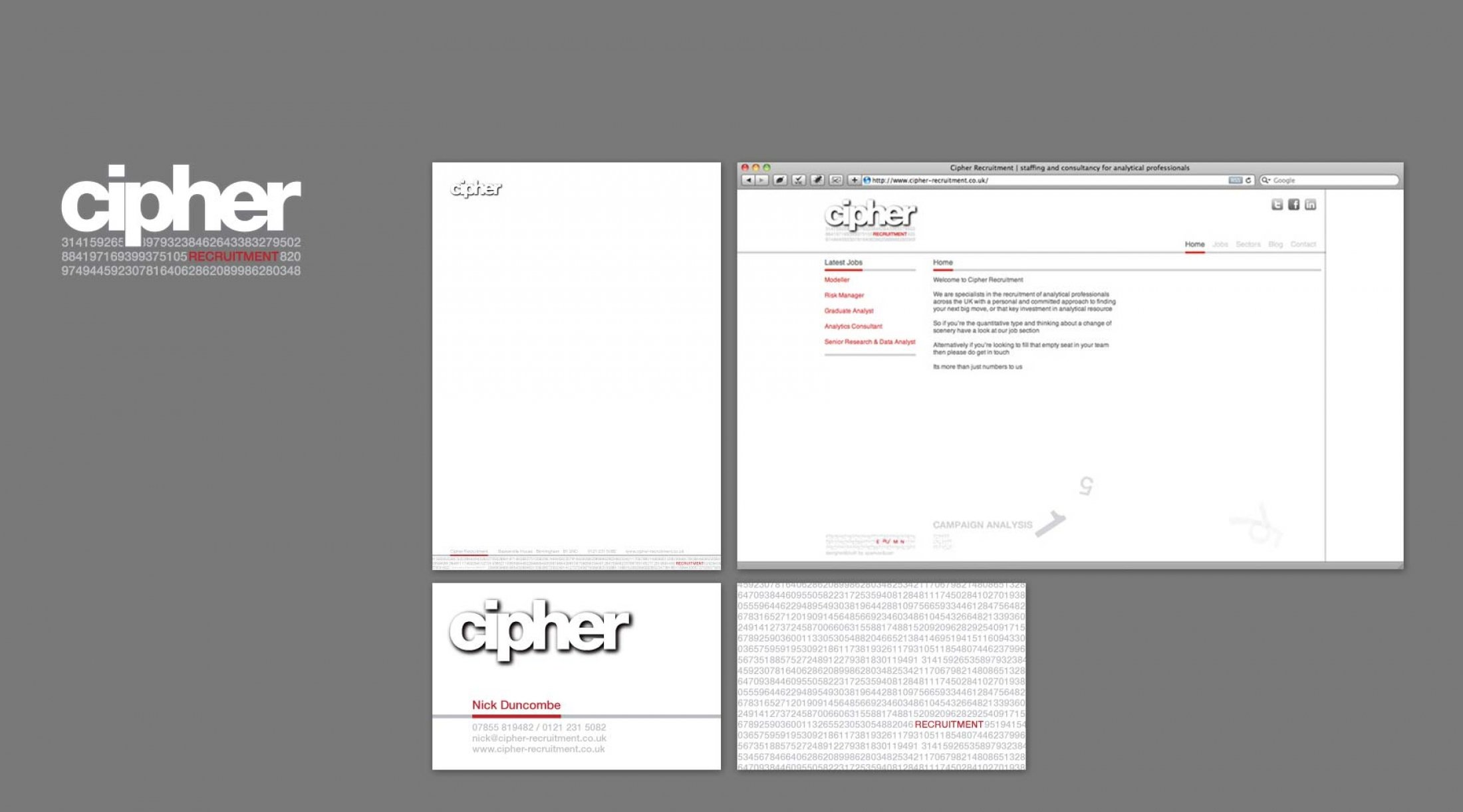 Cipher Recruitment - Branding